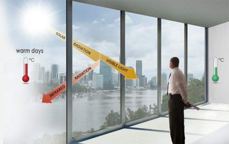 Energy Saving Windows