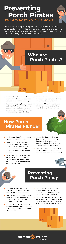 Preventing Porch Pirates Infographic