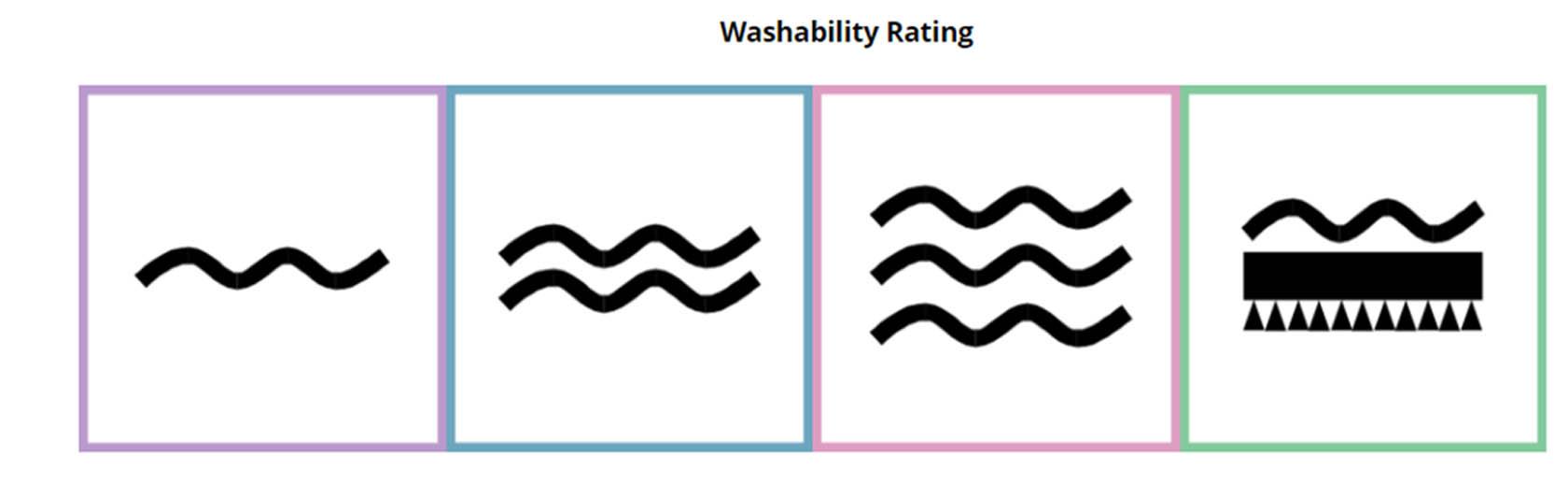 Washability Rating