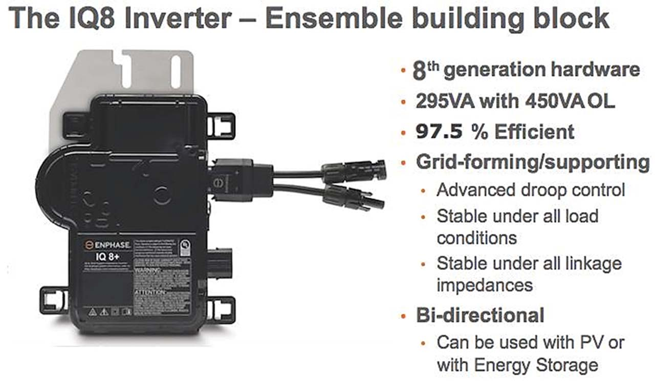 Why Microinverter Enphase IQ8