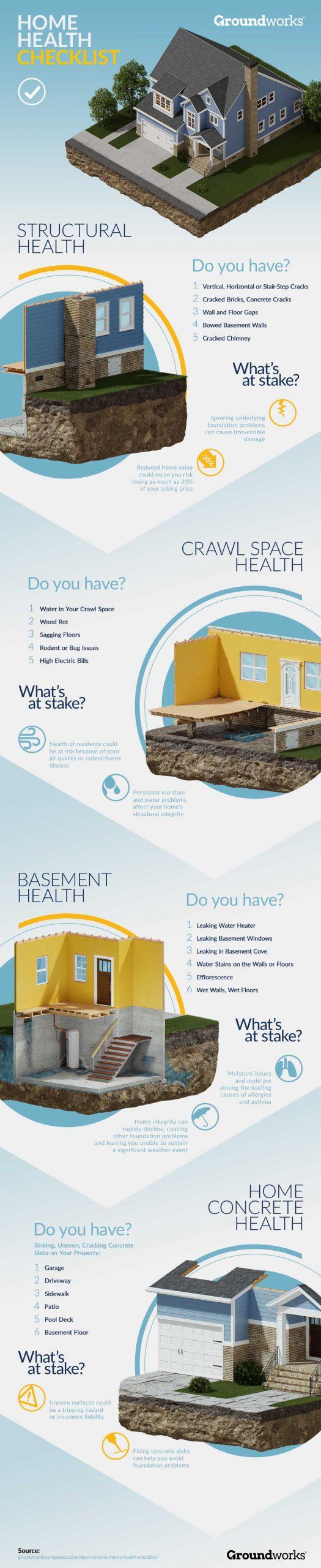 Home Health Checklist Infographic