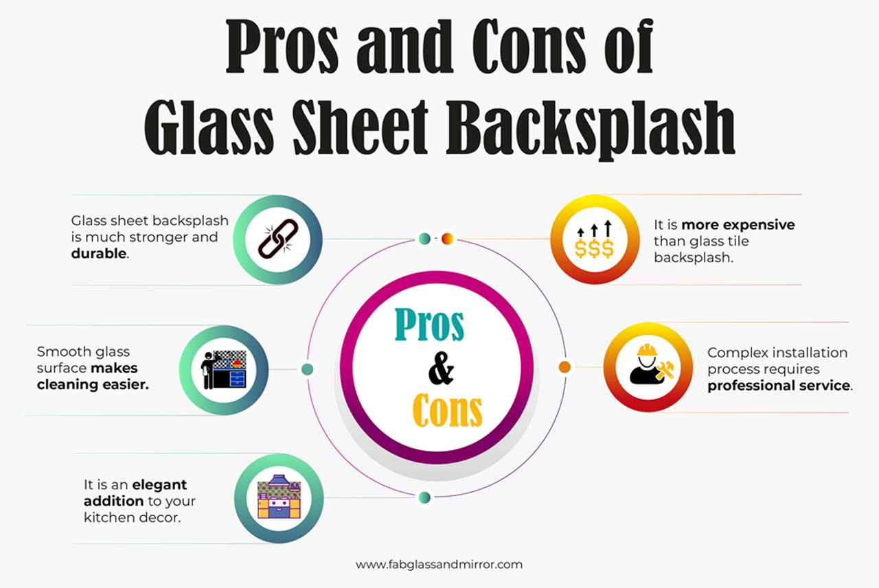 Pros And Cons Of Glass Sheet Backsplash